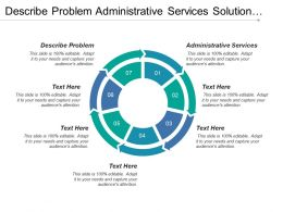 Describe Problem Administrative Services Solution Architecture Business Value