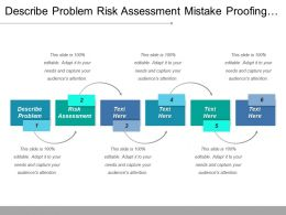 Describe Problem Risk Assessment Mistake Proofing Sustainability Benefits