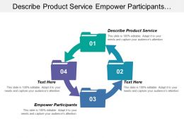 Describe Product Service Empower Participants Socially Responsible Business