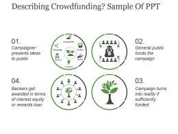 Describing Crowdfunding Sample Of Ppt