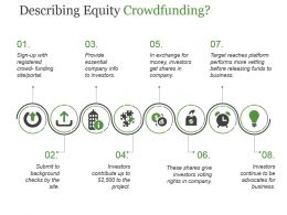 Describing Equity Crowdfunding Powerpoint Ideas