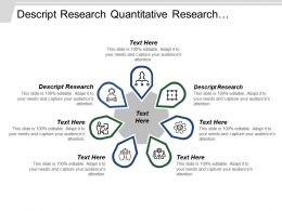 Descript Research Quantitative Research Leadership Strategy Multiplier Effect