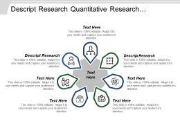 Descript Research Quantitative Research Leadership Strategy Multiplier Effect