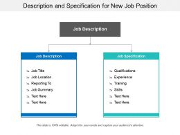 Description And Specification For New Job Position