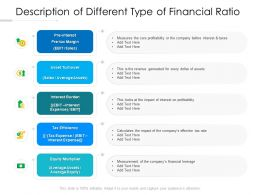 Description Of Different Type Of Financial Ratio