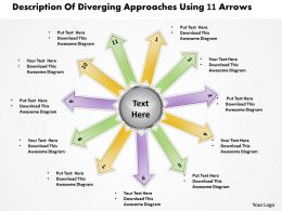description of diverging approaches using 11 arrows Circular Spoke Chart PowerPoint templates