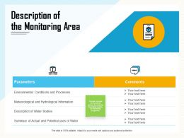 Description Of The Monitoring Area Actual Ppt Powerpoint Presentation Summary Images