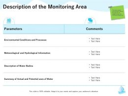 Description Of The Monitoring Area And Actual Ppt Powerpoint Presentation Icon Information