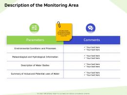 Description Of The Monitoring Area Bodies Ppt Powerpoint Presentation Pictures Graphics Download