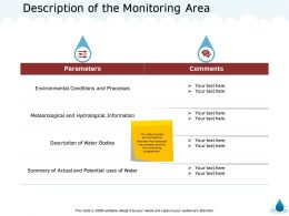 Description Of The Monitoring Area Processes M1335 Ppt Powerpoint Presentation Layouts