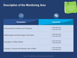 Description Of The Monitoring Area Uses Ppt Powerpoint Presentation File Graphics