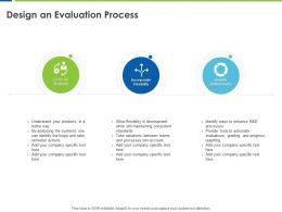 Design An Evaluation Process Focus Systems Ppt Powerpoint Presentation Portfolio Aids