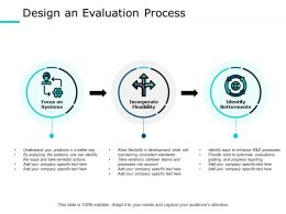 Design An Evaluation Process Ppt Powerpoint Presentation File Icon