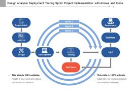 Design Analysis Deployment Testing Sprint Project Implementation With Arrows And Icons