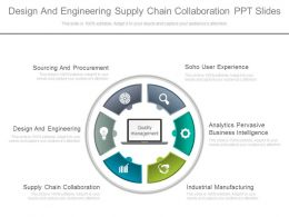 Design And Engineering Supply Chain Collaboration Ppt Slides