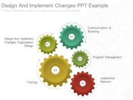 Design And Implement Changes Ppt Example