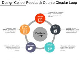 Design Collect Feedback Course Circular Loop