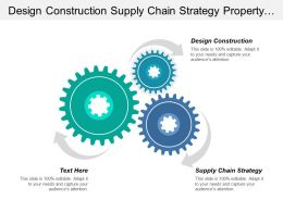 Design Construction Supply Chain Strategy Property Preservation Companies