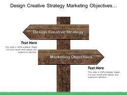 Design Creative Strategy Marketing Objectives Advertising Planning Process