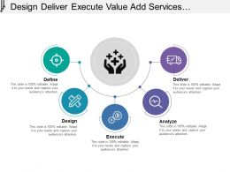 Design Deliver Execute Value Add Services With Icon