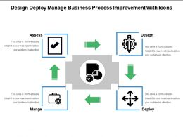 Design Deploy Manage Business Process Improvement With Icons