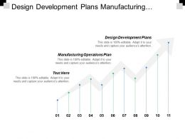 Design Development Plans Manufacturing Operations Plan Proposed Company Offering