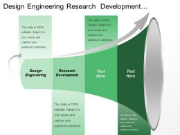 Design Engineering Research Development Manufacturing Engineering Quality Control