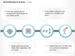 Design Flow Chart Hard Disk Building Development Ppt Icons Graphics