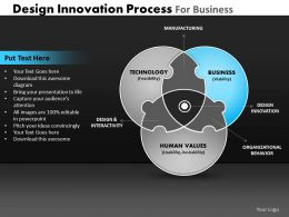 Design Innovation Process For Business Powerpoint Slides And Ppt Templates DB