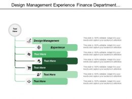 Design Management Experience Finance Department Program Coordinator