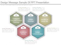 Design Message Sample Of Ppt Presentation