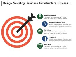 Design Modelling Database Infrastructure Process Alignment Service Definition