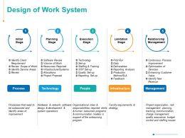 Design Of Work System Planning Relationship Management Ppt Powerpoint Presentation Styles Slide Portrait