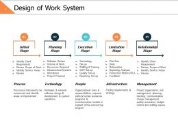 Design Of Work System Ppt Powerpoint Presentation File Shapes