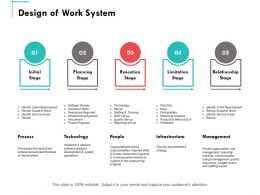 Design Of Work System Ppt Powerpoint Presentation Summary Styles