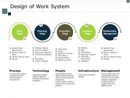 Design Of Work System Process Ppt Powerpoint Presentation Slides Brochure