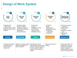 Design Of Work System Process Ppt Powerpoint Presentation Themes
