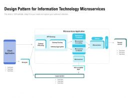 Design Pattern For Information Technology Microservices