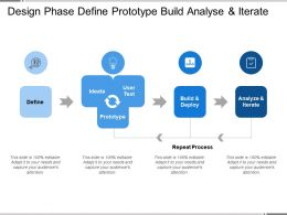 Design Phase Define Prototype Build Analyze And Iterate