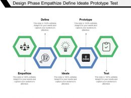 Design Phase Empathize Define Ideate Prototype Test