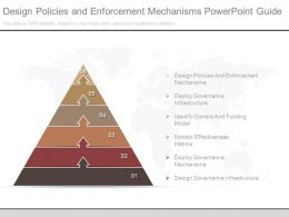 Design Policies And Enforcement Mechanisms Powerpoint Guide
