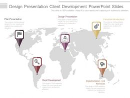 Design Presentation Client Development Powerpoint Slides