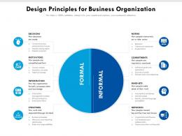 Design Principles For Business Organization