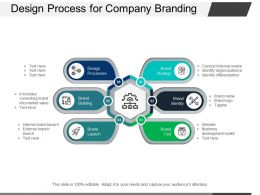 Design Process For Company Branding