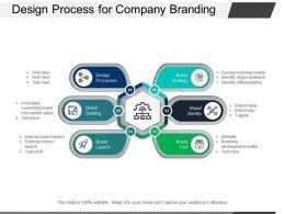 Design Process For Company Branding