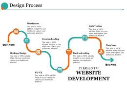 Design Process Powerpoint Ideas