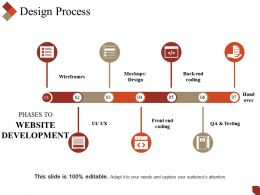Design Process Powerpoint Presentation Examples