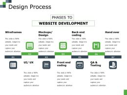 Design Process Ppt File Ideas
