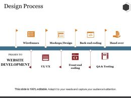 Design Process Ppt Summary Clipart