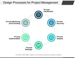 Design Processes For Project Management
